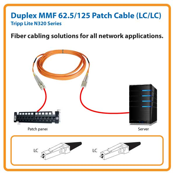 Duplex MMF 62.5/125 1 ft. Patch Cable with LC/LC Connectors