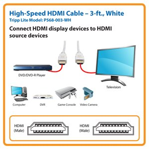 3-ft. High-Speed HDMI Gold Cable (M/M, White)
