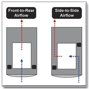 Airflow Optimization Kit for SmartRack® Enclosures