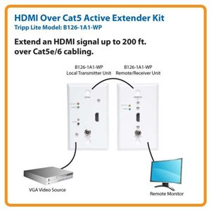 Extend an HDMI Signal Up to 200 ft. over Cat5e/6 Cabling