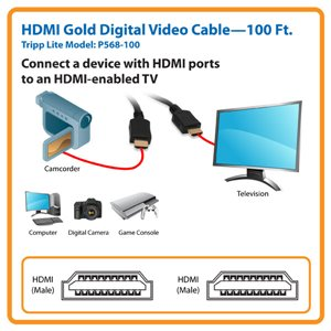High Quality 100 ft. HDMI Cable with Lifetime Warranty