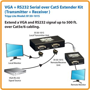 Extend a VGA and RS232 Signal Up to 500 ft. over Cat5e/6 Cabling