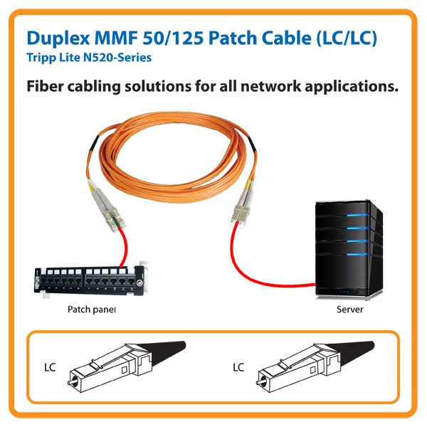 Duplex MMF 50/125 23 ft. Fiber Patch Cable with LC/LC Connectors