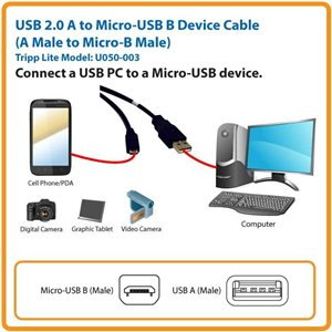 Connect Micro-USB Enabled Devices to PCs and Workstations