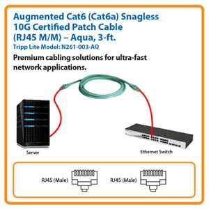 3 ft. Augmented Cat6 (Cat6a) Snagless 10G Certified Patch Cable (Aqua)