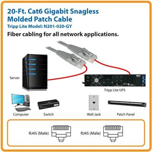 High-Speed Data, Voice and Video Cat6 Patch Cables – 20ft, Gray
