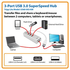 Tripp Lite 3-Port USB 3 0 SuperSpeed Hub with Keyboard/Mouse Sharing and  File Transfer - hub - 3 ports