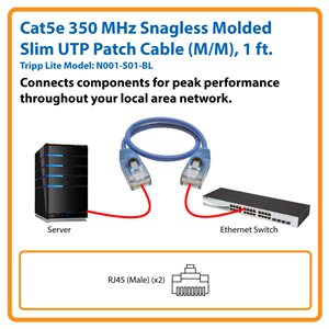 Cat5e 350 MHz Snagless Molded Slim UTP Patch Cable (RJ45 M/M), Blue, 1 ft.