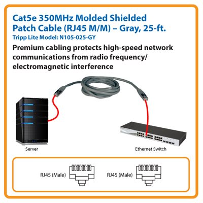 50-ft. Cat5e 350MHz Molded Shielded Patch Cable (Gray)