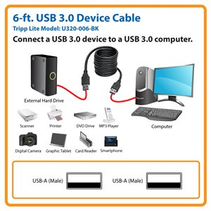 Tripp Lite 6ft USB 3.0 SuperSd A/A Cable M/M 28/24 AWG 5 Gbps ... on usb 3.0 cable difference, usb 3.0 cable pinout, micro usb connector wiring diagram, usb 3 connector pinout, usb 3.0 pin configuration, usb 2.0 pinout diagram, usb 3.0 pinout diagram, usb 2.0 cable diagram,