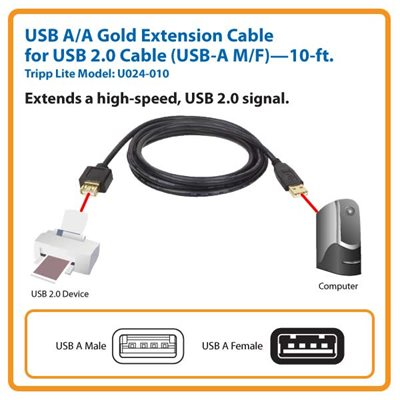 Extend a High-Speed USB 2.0 Signal Up to 10 ft.