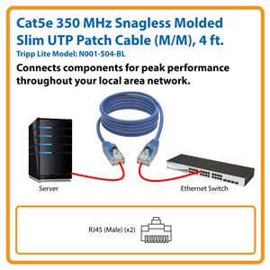 Cat5e 350 MHz Snagless Molded Slim UTP Patch Cable (RJ45 M/M), Blue, 4 ft.