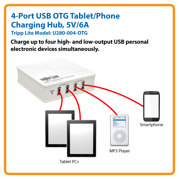 2-Amp and 1-Amp USB Charging Ports Quickly Replenish Battery Power to 4