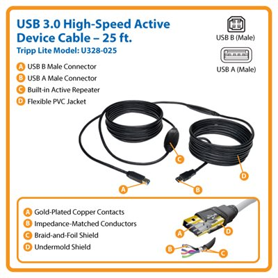 AB M//M 25-ft. Tripp Lite U328-025 USB 3.0 SuperSpeed Active Repeater Cable