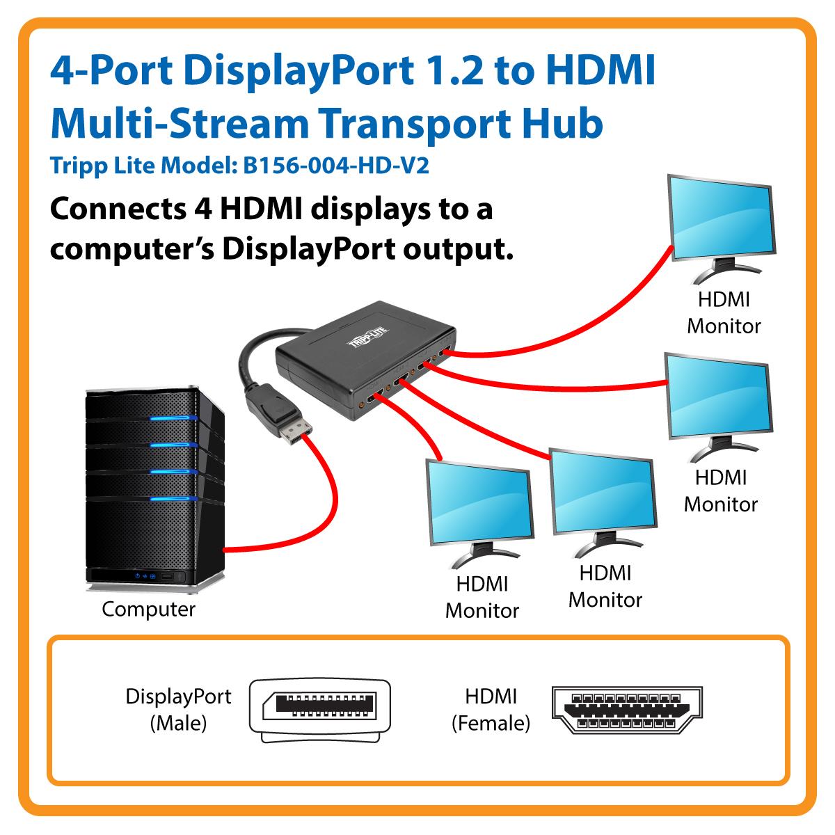 Tripp Lite 4-Port DisplayPort to HDMI Multi Stream Transport Hub MST 4K x  2K @ 24/30Hz - video/audio splitter - 4 ports