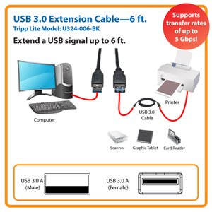 Extend a 3.0 USB Device Up to 6 ft. with SuperSpeed Transfer Rates