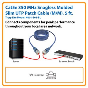 Cat5e 350 MHz Snagless Molded Slim UTP Patch Cable (RJ45 M/M), Blue, 5 ft.