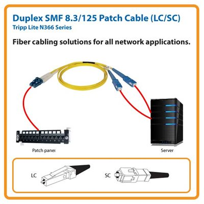 Duplex SMF 8.3/125 3 ft. Patch Cable with LC/SC Connectors