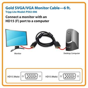 Connects Your Computer to an SVGA/VGA Monitor