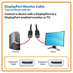 Connect a DisplayPort-Enabled Computer or Laptop to a Display