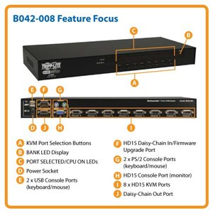 8-Port Rackmount USB / PS2 KVM Switch with On-Screen Display