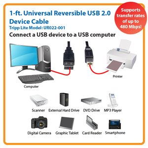 Hi-Speed Universal Reversible Cable