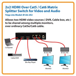 Share Two HDMI Video Sources Between Multiple Displays Using Cat5/6 Cables