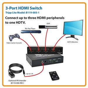 Connect up to Three HDMI Peripherals to one HDTV