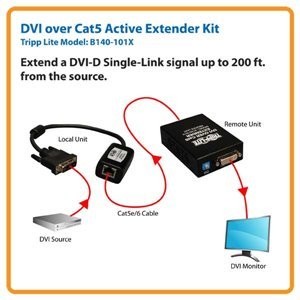 Extend your DVI Signal up to 200 ft!
