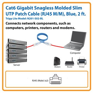 Cat6 Gigabit Snagless Molded Slim UTP Patch Cable (RJ45 M/M), Blue, 2 ft.