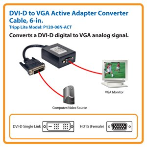 Convert Digital DVI Video Signals for Use with Analog VGA Monitors