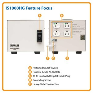 Prevent Power Disruptions in Medical Environments - UL60601-1 Compliant