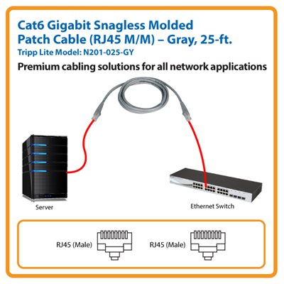 25-ft. Cat6 Gigabit Snagless Molded Patch Cable (Gray)
