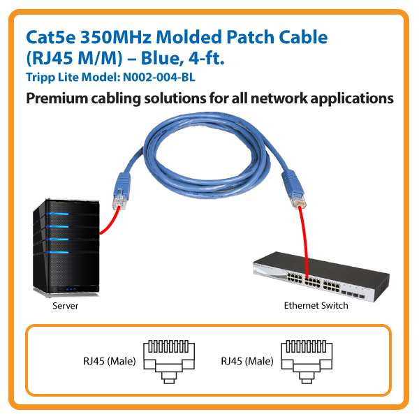 4-ft. Cat5e 350MHz Molded Patch Cable (Blue)