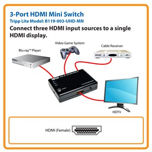 3-Port 4K HDMI Mini Switch Connects Three Devices to a Single HDMI Monitor