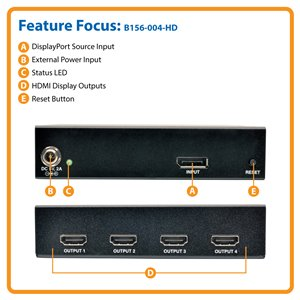 4-Port DisplayPort v1.2 to HDMI Multi-Stream Transport (MST) Hub