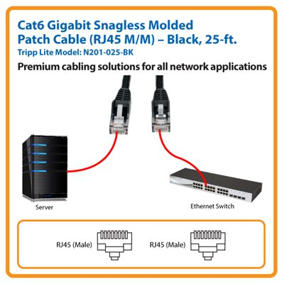 25-ft. Cat6 Gigabit Snagless Molded Patch Cable (Black)