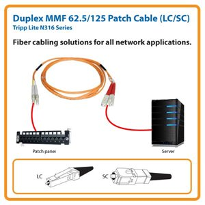 Duplex MMF 62.5/125 23 ft. Fiber Patch Cable with LC/SC Connectors
