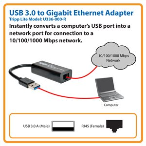 Connects Your Computer's USB Port to a 10/100/1000 Mbps Network