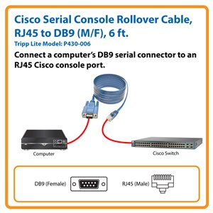 Cisco Serial Console Port Rollover Cable, 6 ft., RJ45 to DB9 (M/F)