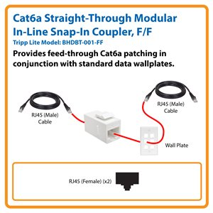 Cat6a Straight-Through Modular In-Line Snap-In Coupler with Female RJ45 Connectors