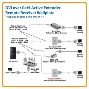 Extend a DVI-D Single-Link Signal up to 100 ft. !