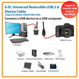 USB 2.0 Reversible Cable with 90° Up/Down Angled Connector Makes Connections Easy