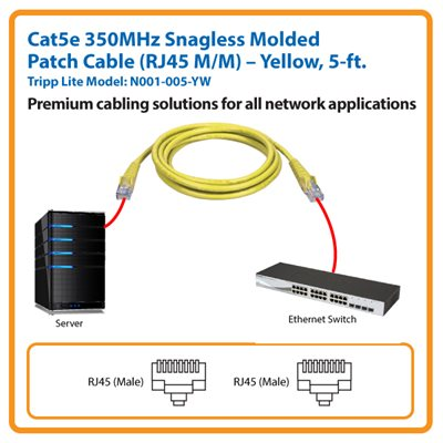 5-ft. Cat5e 350MHz Snagless Molded Patch Cable (Yellow)