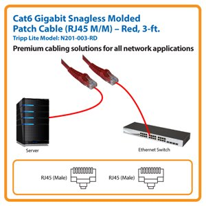 3-ft. Cat6 Gigabit Snagless Molded Patch Cable (Red)