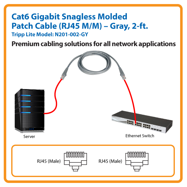 2-ft. Cat6 Gigabit Snagless Molded Patch Cable (Gray)