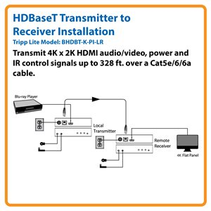 HDBaseT 4K x 2K HDMI, Power and IR Control over Cat5e/6/6a Extender Kit (Transmitter and Receiver)