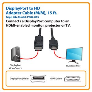 Sends High-Definition DisplayPort Audio/Video Signals to an HDMI Display