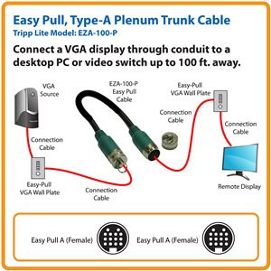 Easy Pull, Plenum-Rated Long-Run Type A Analog VGA Display Cable, 100 ft.