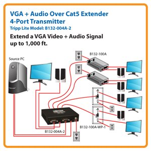 Split and Extend a Single VGA Video + Audio Signal to 5 Displays